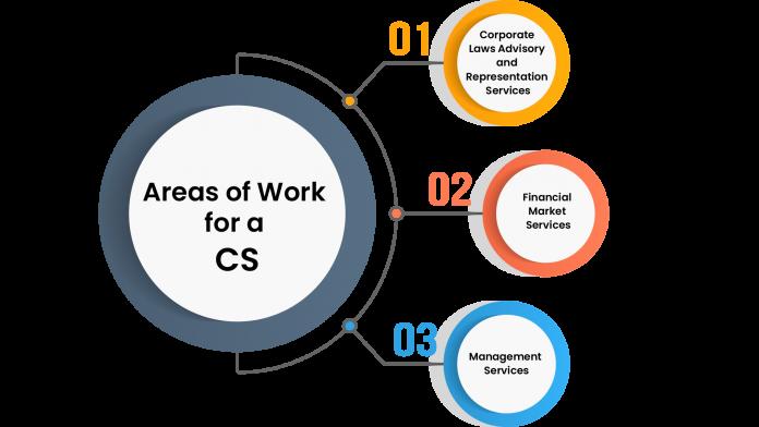Career Opportunities as Company Secretary